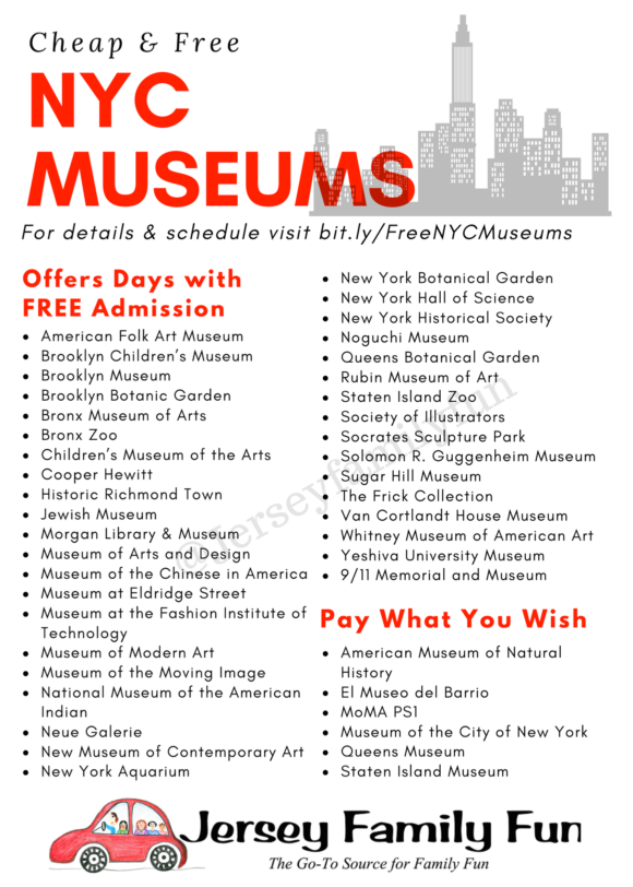 New York City Museums with Free Admission Days