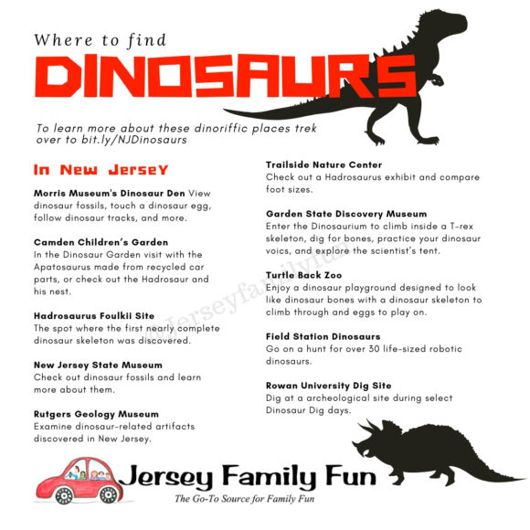 infographic with a listing of where to find dinosaurs in New Jersey