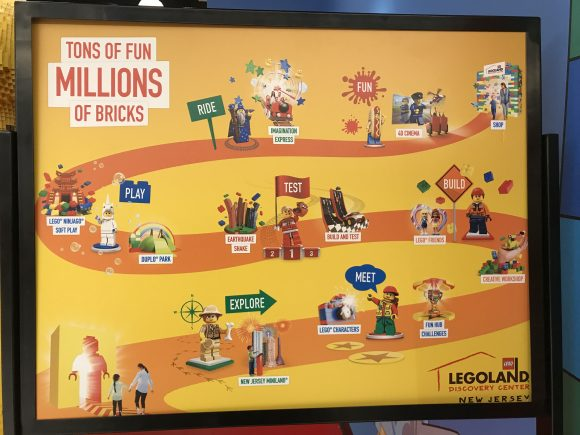 A quick look at Legoland Discovery Center New Jersey activities map